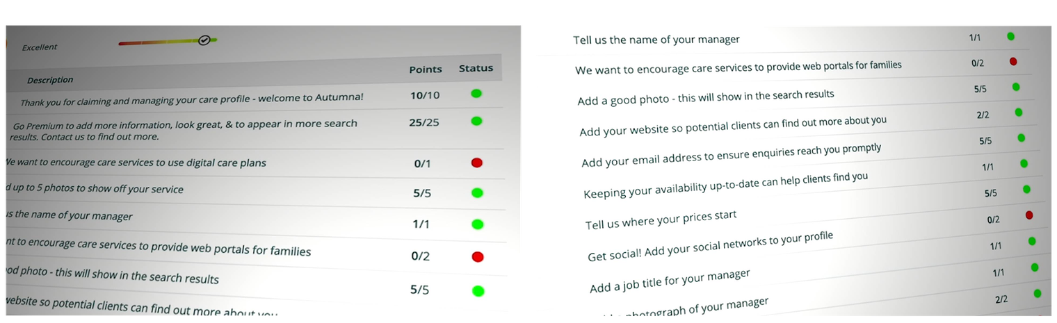 Increase your Profile Strength by providing more information